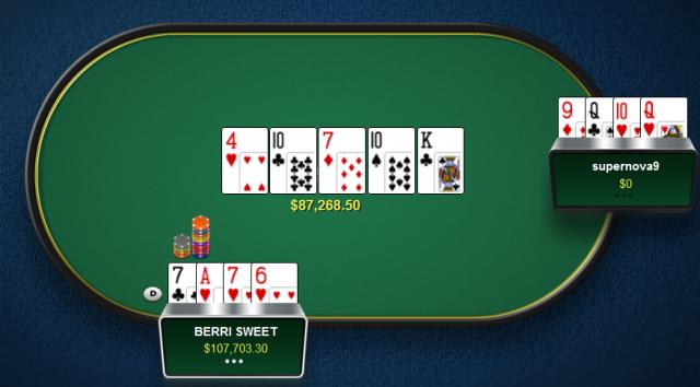 Cara Cari Situs Poker Online Terbaru Pelayanan Terbaik